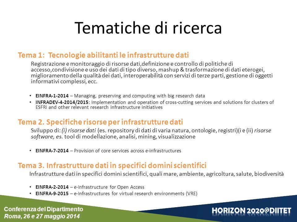 Tematiche di ricerca Tema 1: Tecnologie abilitanti le infrastrutture dati