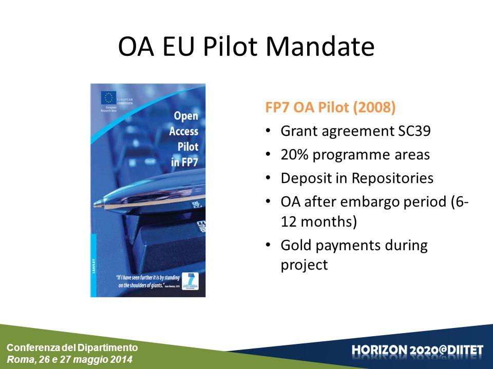 OA EU Pilot Mandate FP7 OA Pilot (2008) Grant agreement SC39