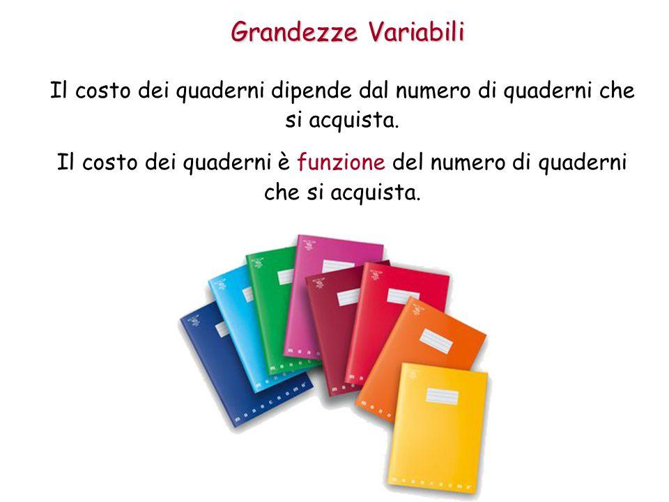 Il costo dei quaderni dipende dal numero di quaderni che si acquista.