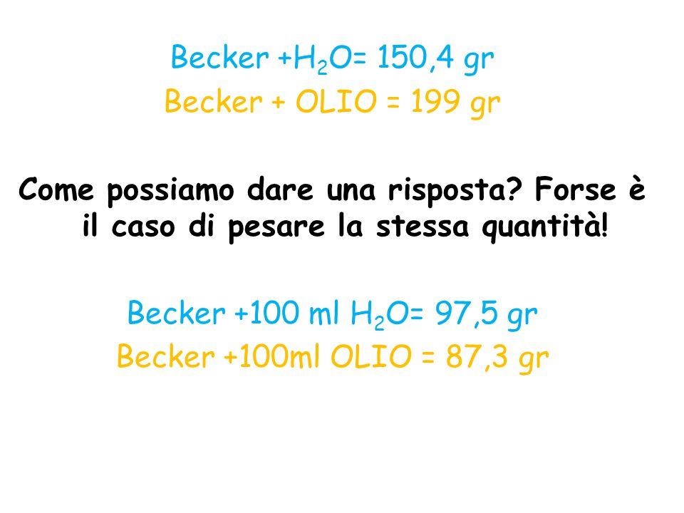 Becker +H2O= 150,4 gr Becker + OLIO = 199 gr Come possiamo dare una risposta.