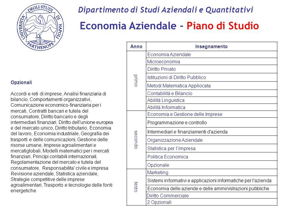 Economia Aziendale - Piano di Studio