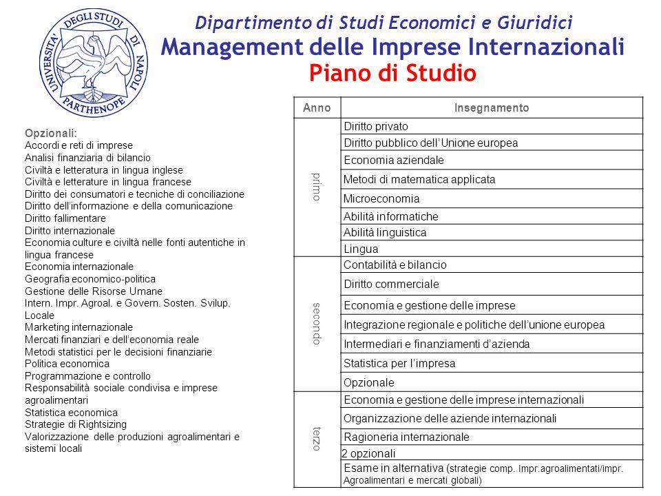 Management delle Imprese Internazionali Piano di Studio