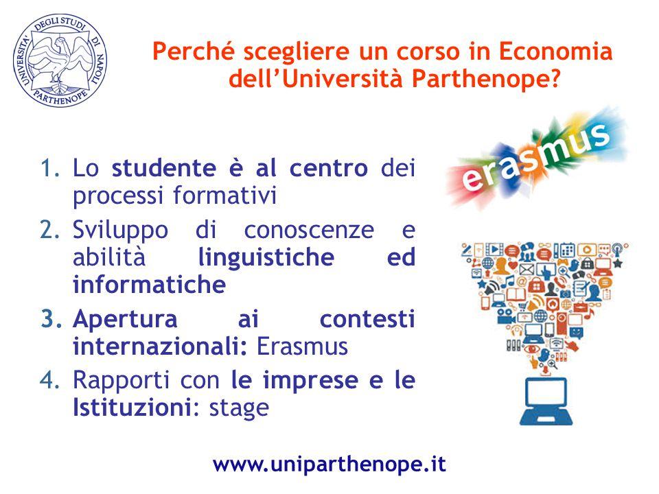 Perché scegliere un corso in Economia dell'Università Parthenope