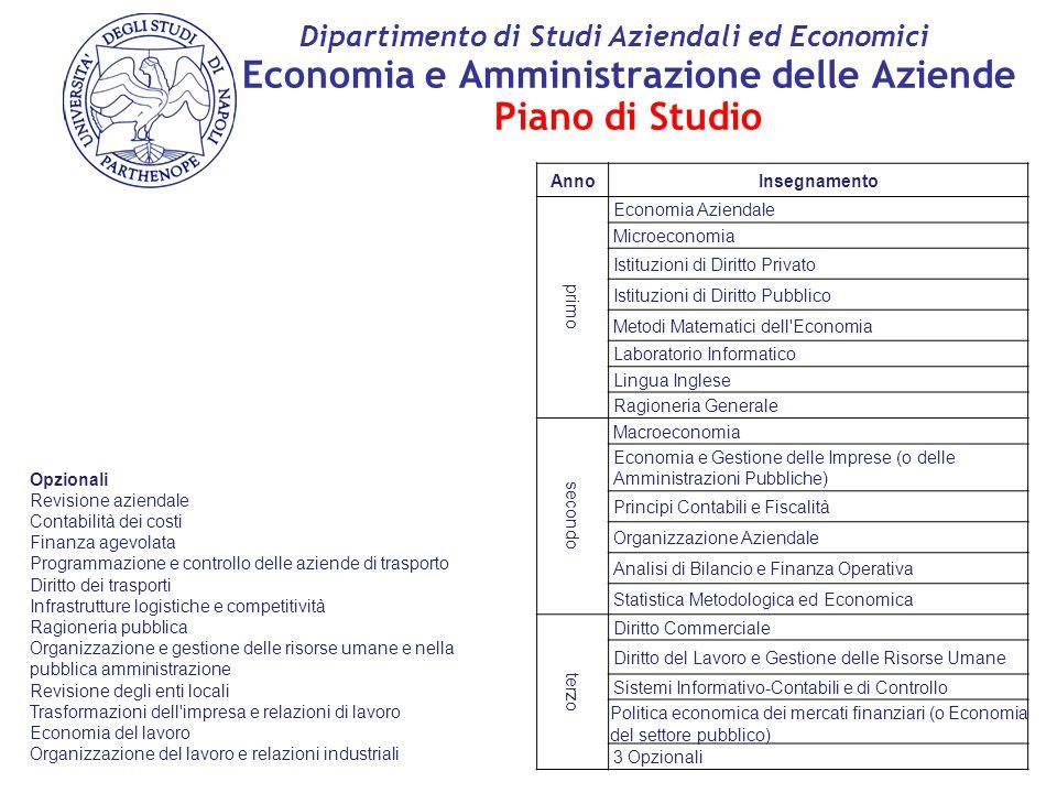 Economia e Amministrazione delle Aziende Piano di Studio