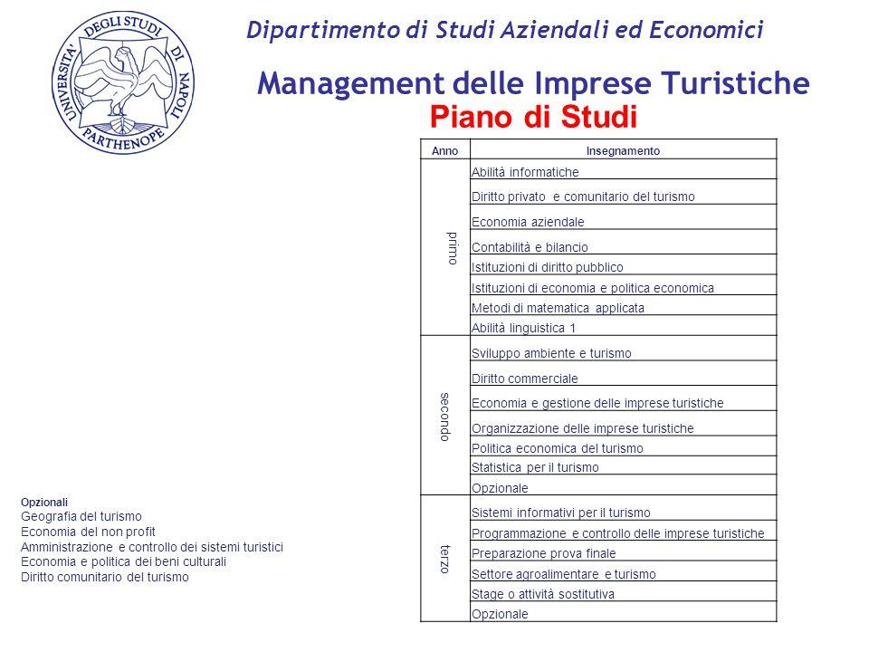 Management delle Imprese Turistiche Piano di Studi