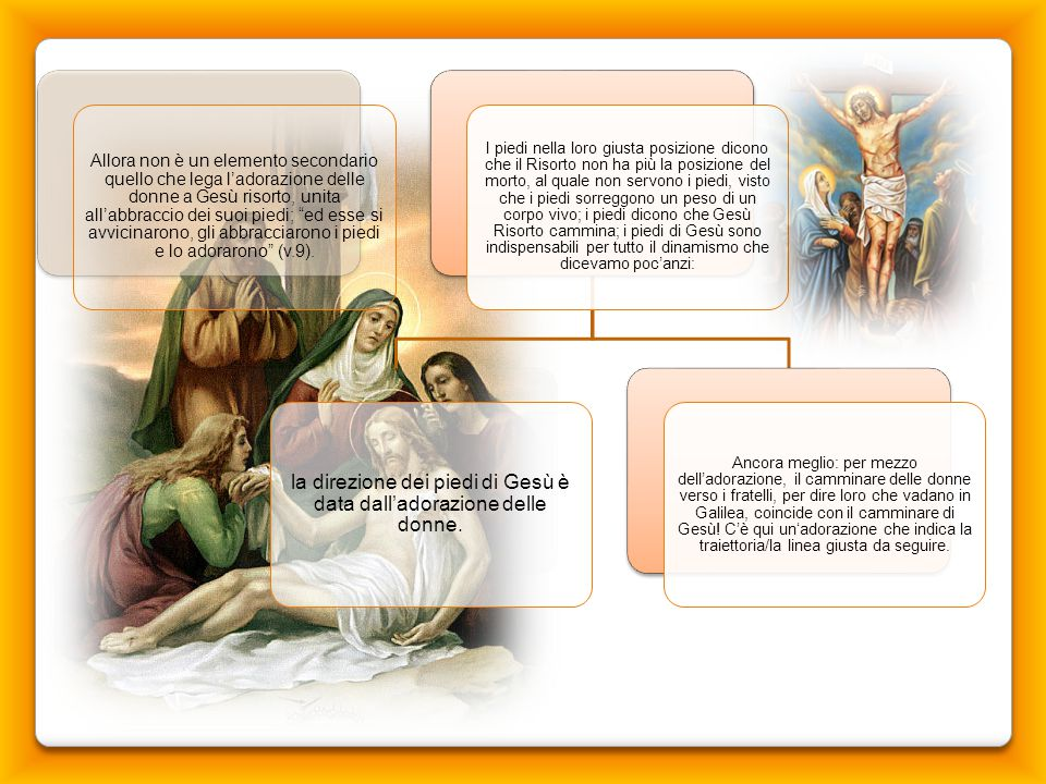 la direzione dei piedi di Gesù è data dall'adorazione delle donne.