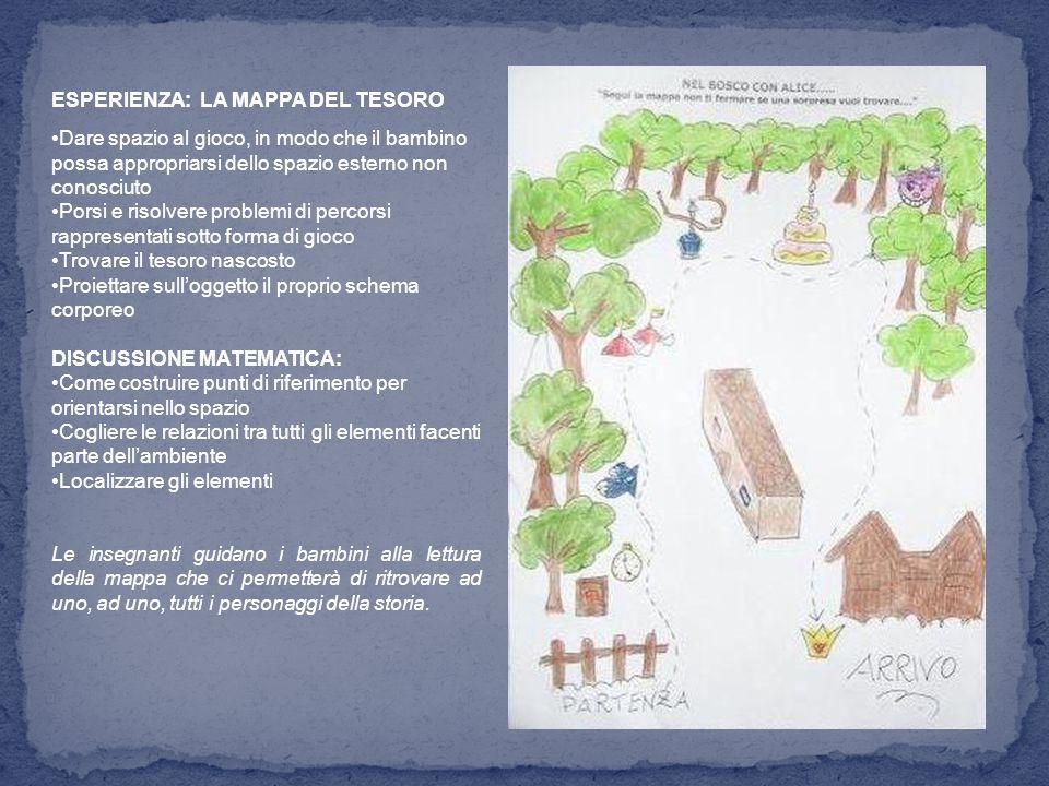 ESPERIENZA: LA MAPPA DEL TESORO