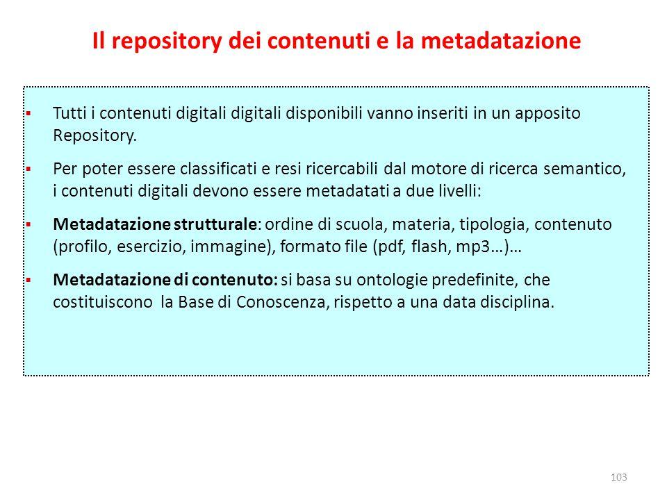 Il repository dei contenuti e la metadatazione
