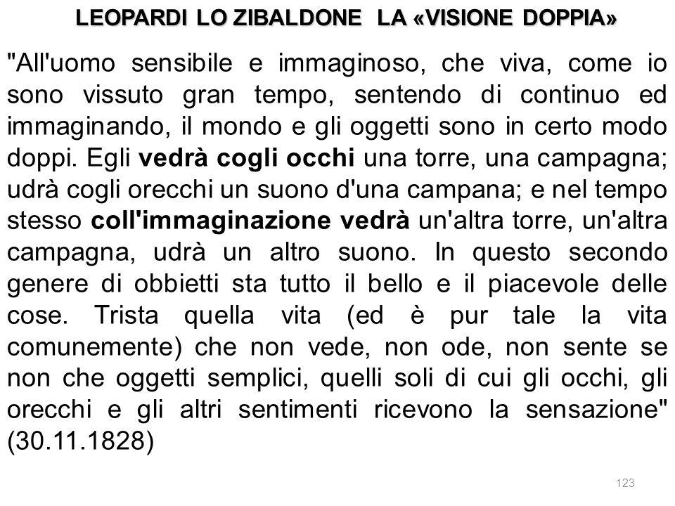 LEOPARDI LO ZIBALDONE LA «VISIONE DOPPIA»