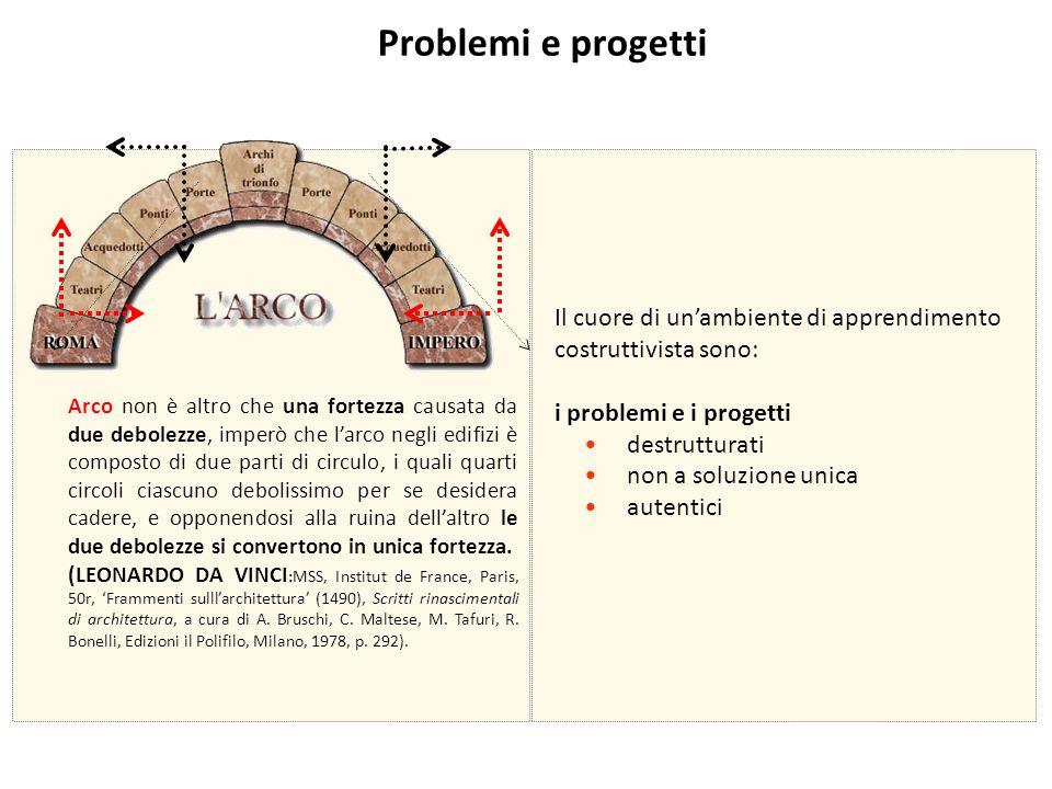 Problemi e progetti Il cuore di un'ambiente di apprendimento costruttivista sono: i problemi e i progetti.