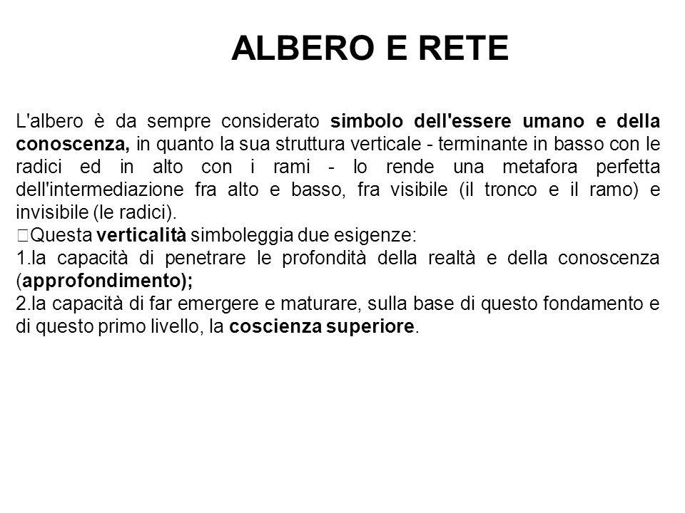 ALBERO E RETE