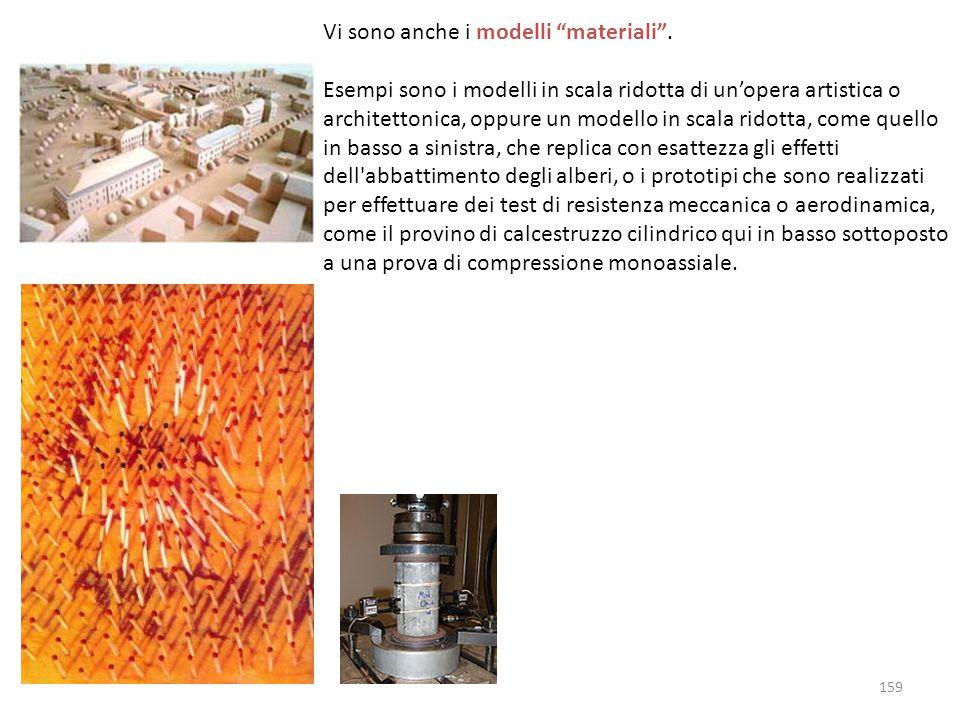 Vi sono anche i modelli materiali .