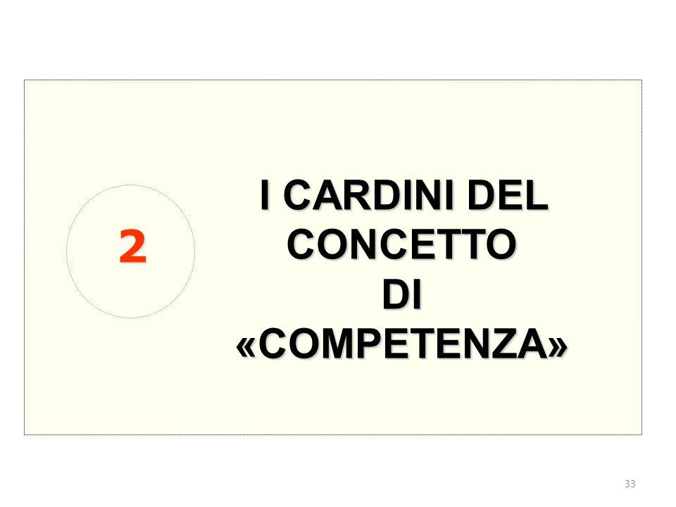 I CARDINI DEL CONCETTO DI «COMPETENZA» 2