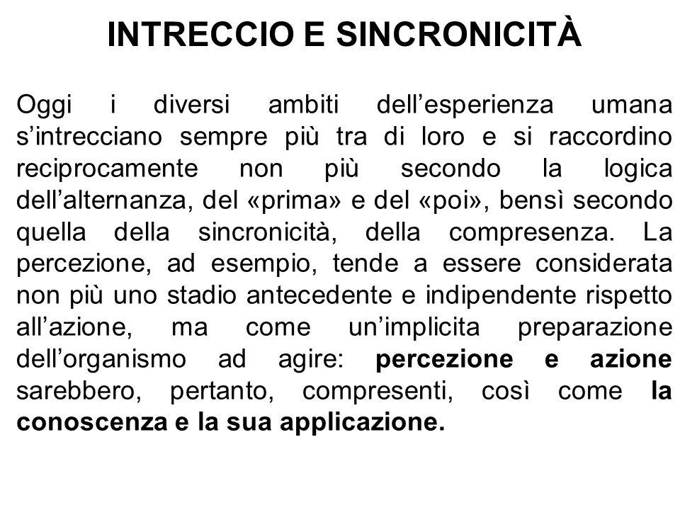 INTRECCIO E SINCRONICITÀ