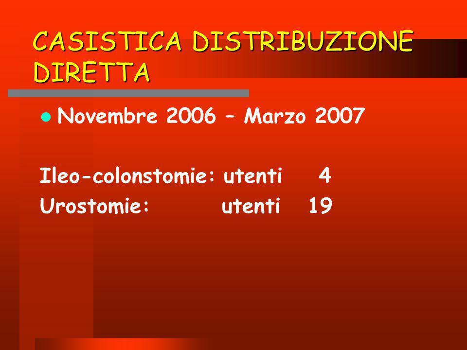 CASISTICA DISTRIBUZIONE DIRETTA