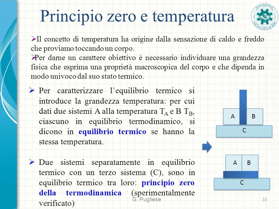 Principio zero e temperatura