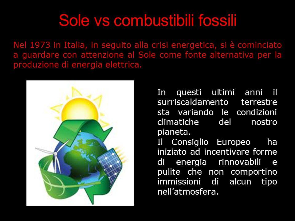Sole vs combustibili fossili