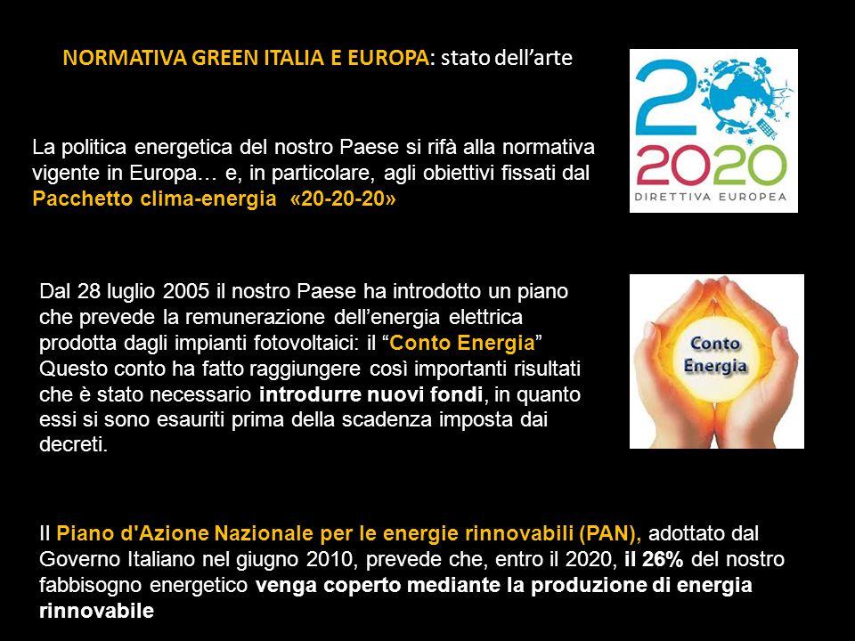NORMATIVA GREEN ITALIA E EUROPA: stato dell'arte