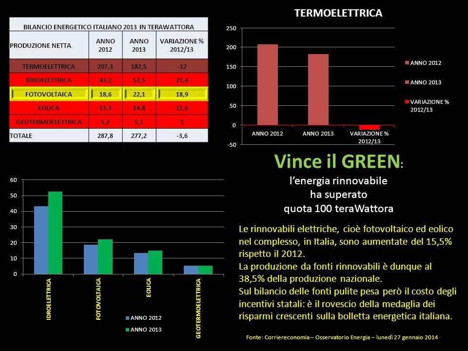 BILANCIO ENERGETICO ITALIANO 2013 IN TERAWATTORA