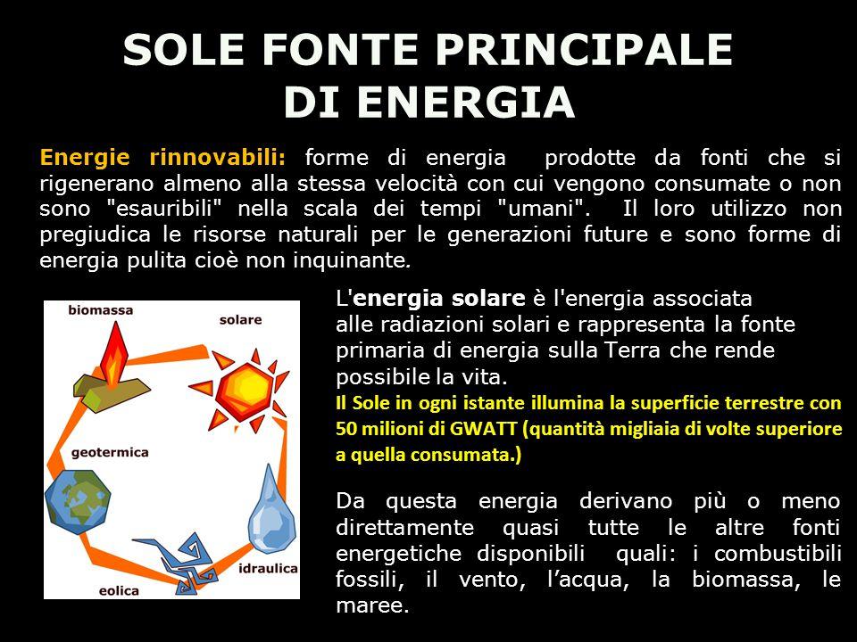 SOLE FONTE PRINCIPALE DI ENERGIA