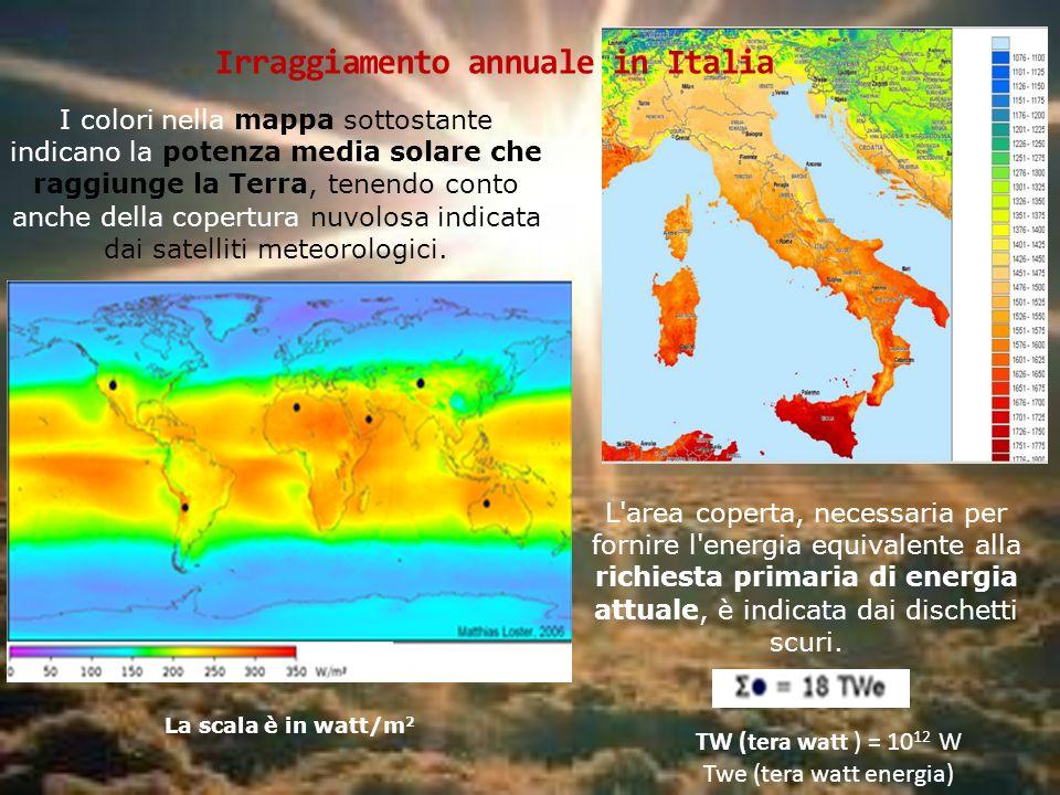 Irraggiamento annuale in Italia