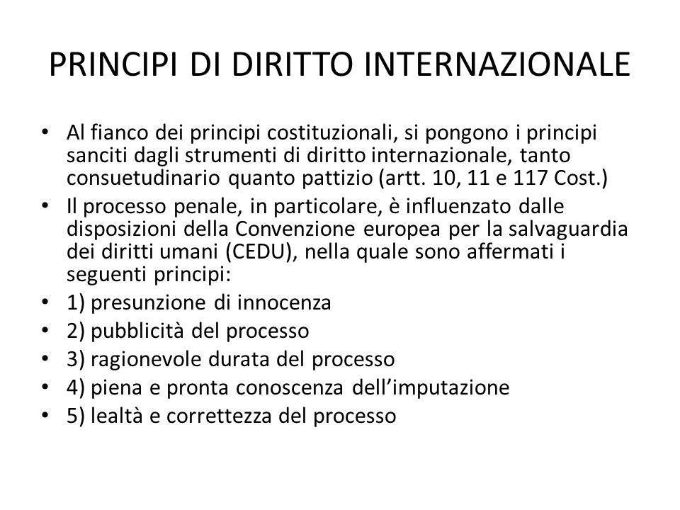 PRINCIPI DI DIRITTO INTERNAZIONALE