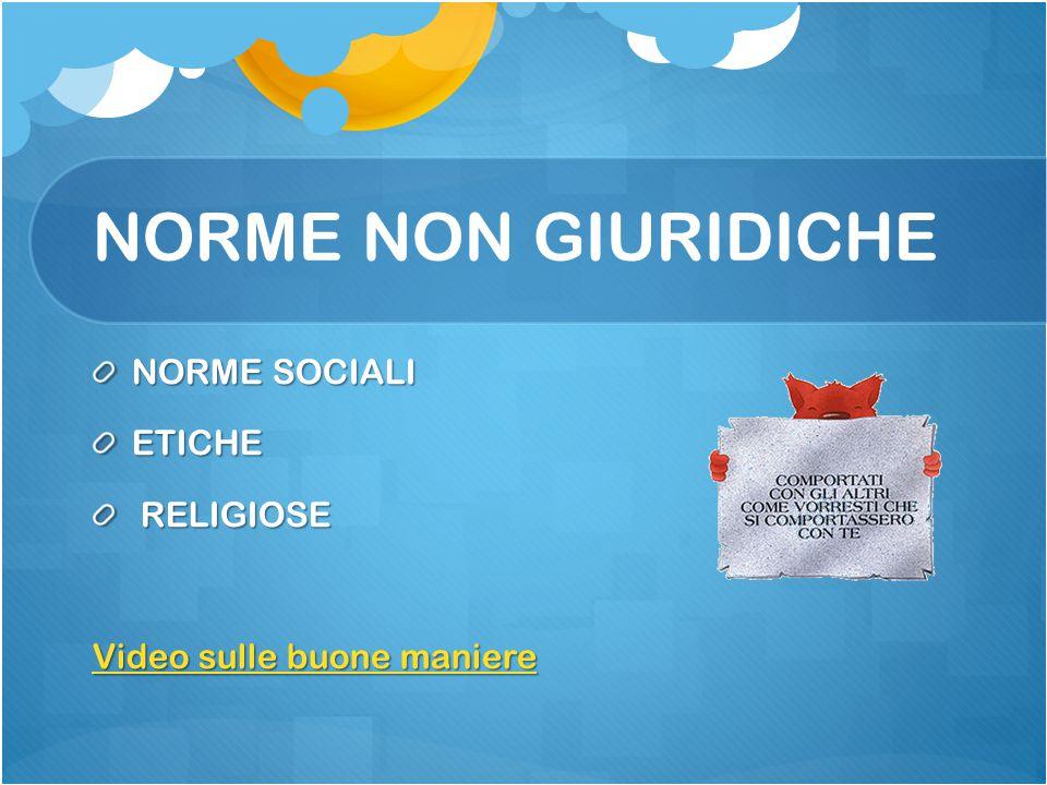 NORME NON GIURIDICHE NORME SOCIALI ETICHE RELIGIOSE