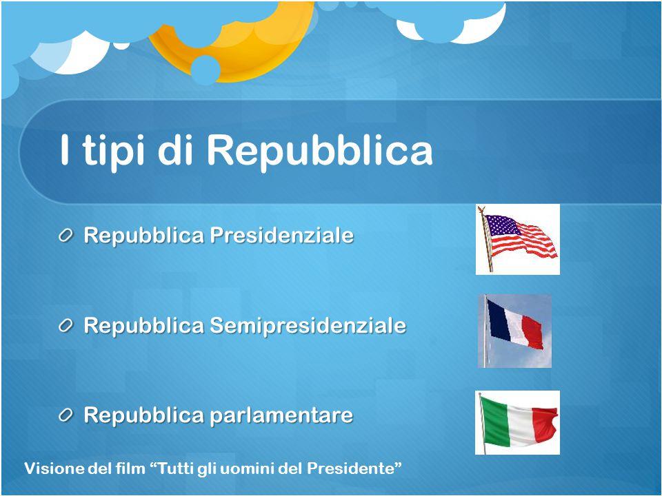 Percorsi abilitanti speciali ppt scaricare for Repubblica parlamentare italiana