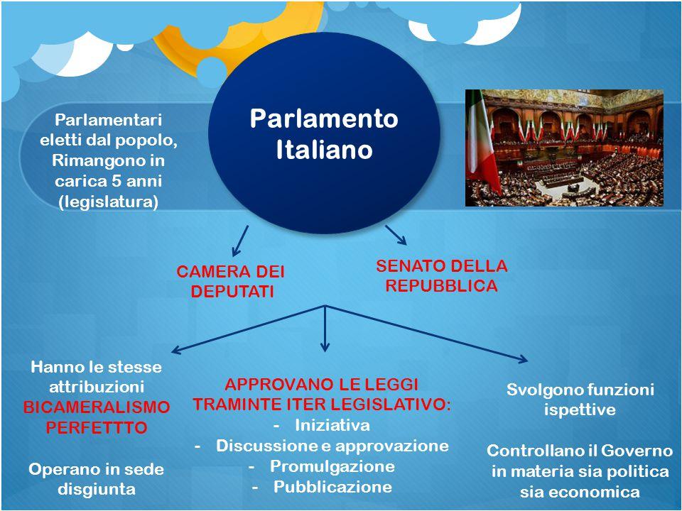 Parlamento Italiano Parlamentari eletti dal popolo,