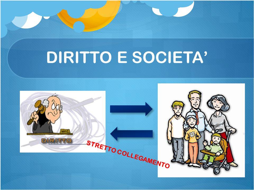 DIRITTO E SOCIETA' STRETTO COLLEGAMENTO