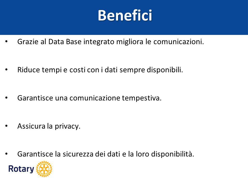 Grazie al Data Base integrato migliora le comunicazioni.