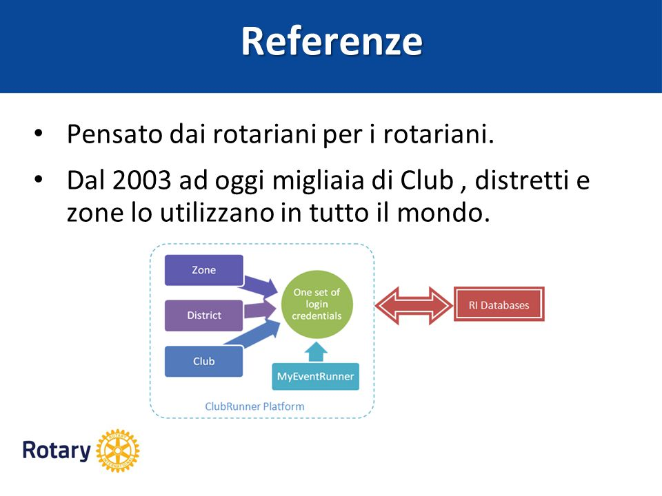 Referenze Pensato dai rotariani per i rotariani.