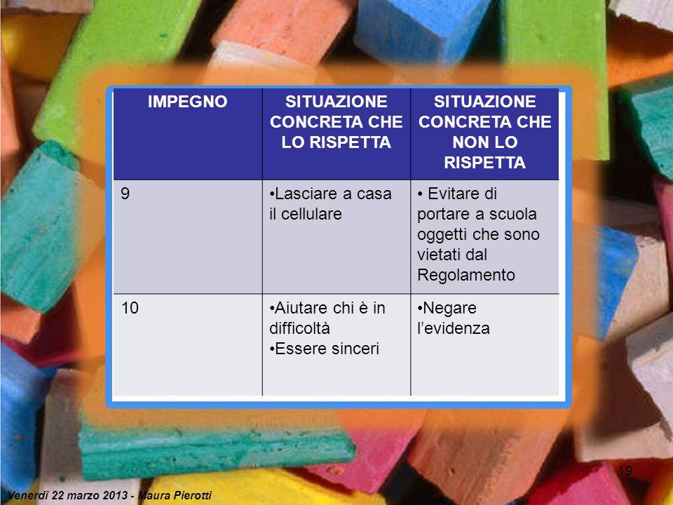 SITUAZIONE CONCRETA CHE LO RISPETTA
