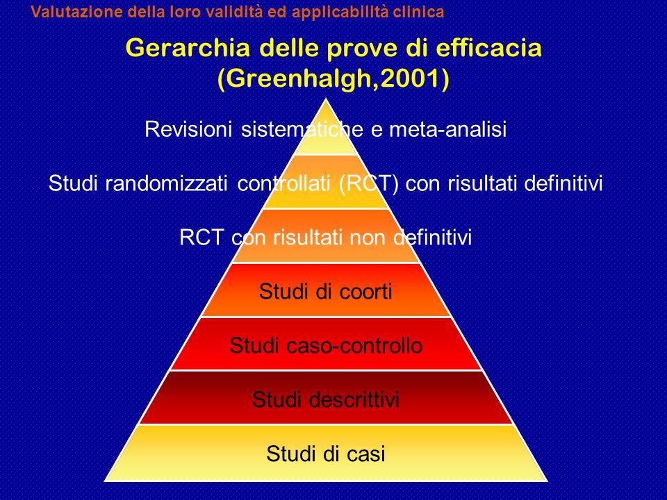 Gerarchia delle prove di efficacia (Greenhalgh,2001)