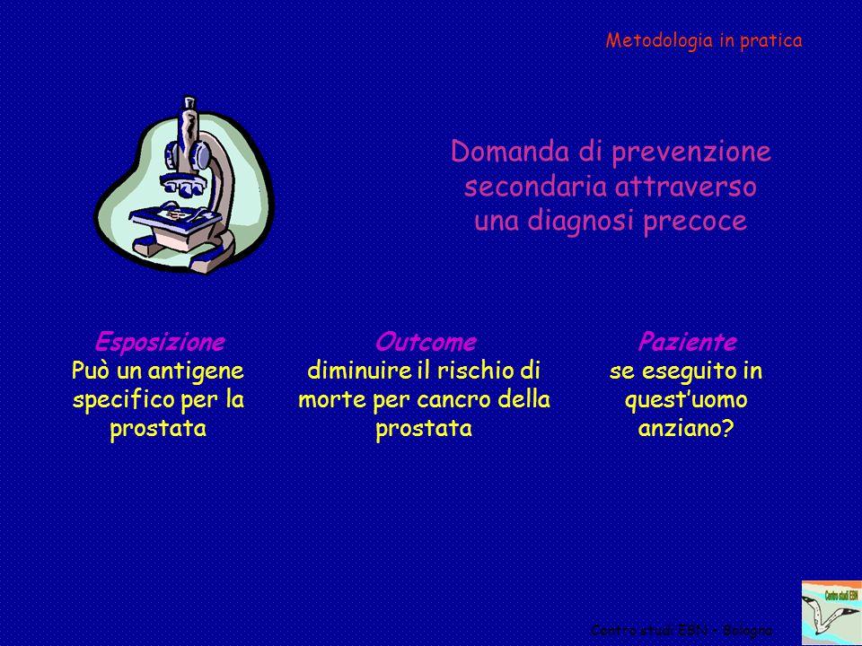 Domanda di prevenzione secondaria attraverso una diagnosi precoce