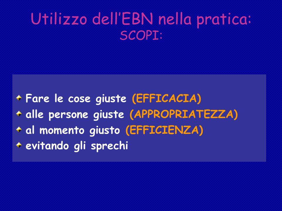 Utilizzo dell'EBN nella pratica: SCOPI: