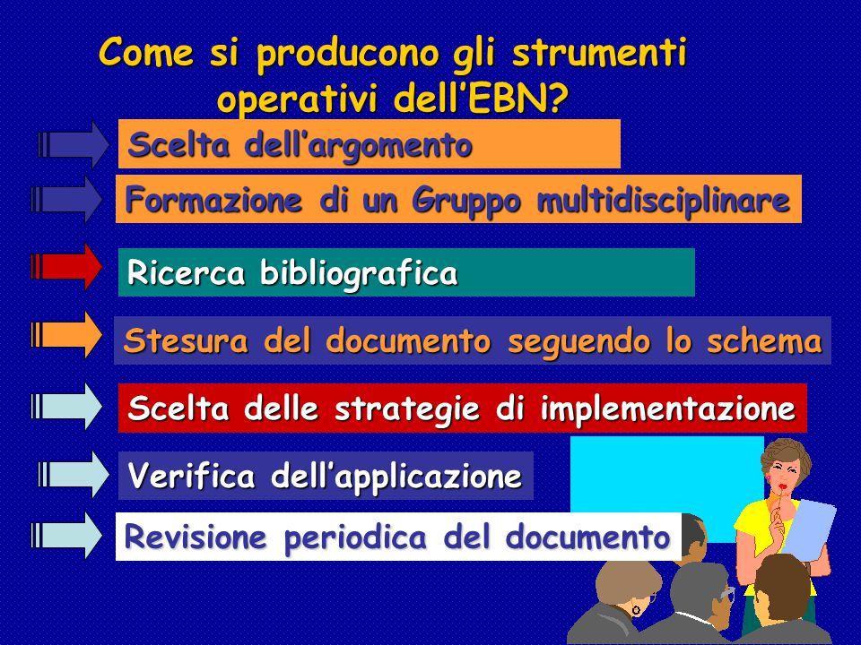Come si producono gli strumenti operativi dell'EBN