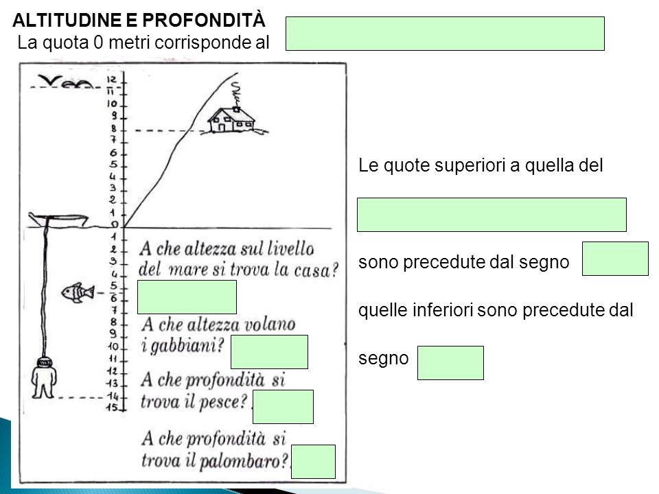 ALTITUDINE E PROFONDITÀ