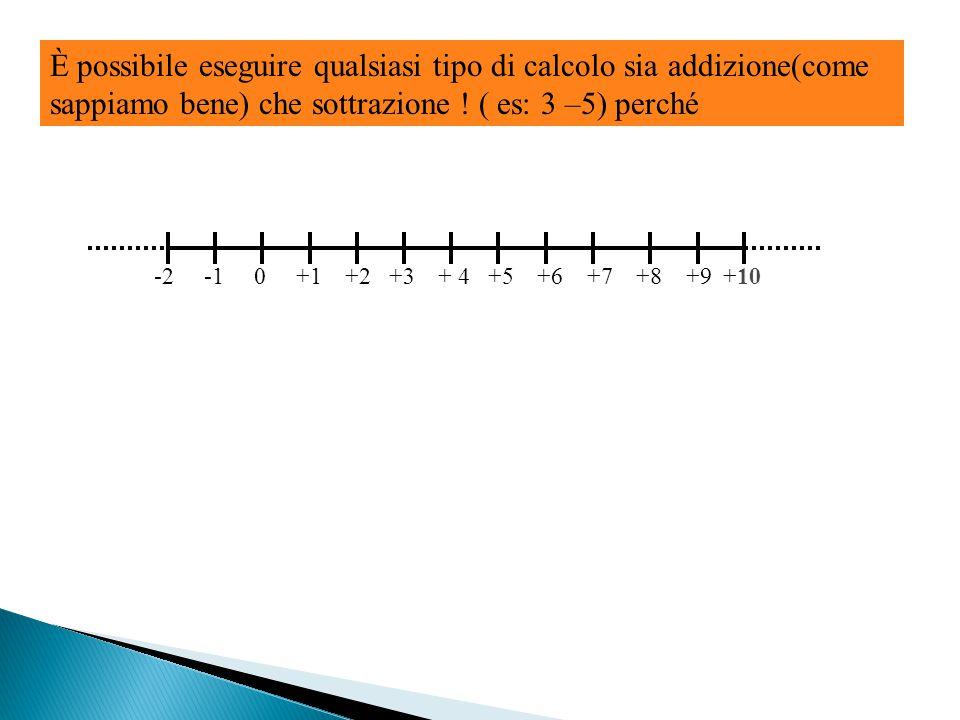 È possibile eseguire qualsiasi tipo di calcolo sia addizione(come sappiamo bene) che sottrazione ! ( es: 3 –5) perché