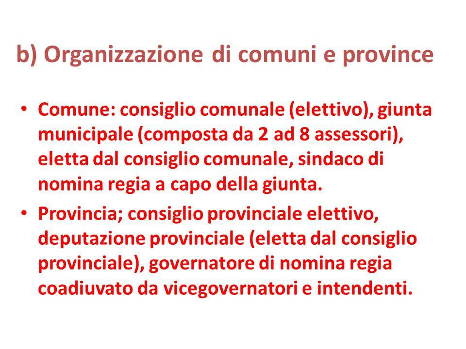b) Organizzazione di comuni e province