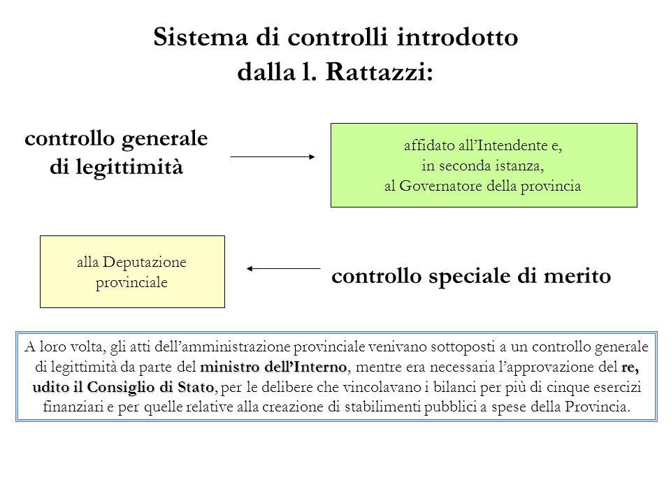 Sistema di controlli introdotto dalla l. Rattazzi: