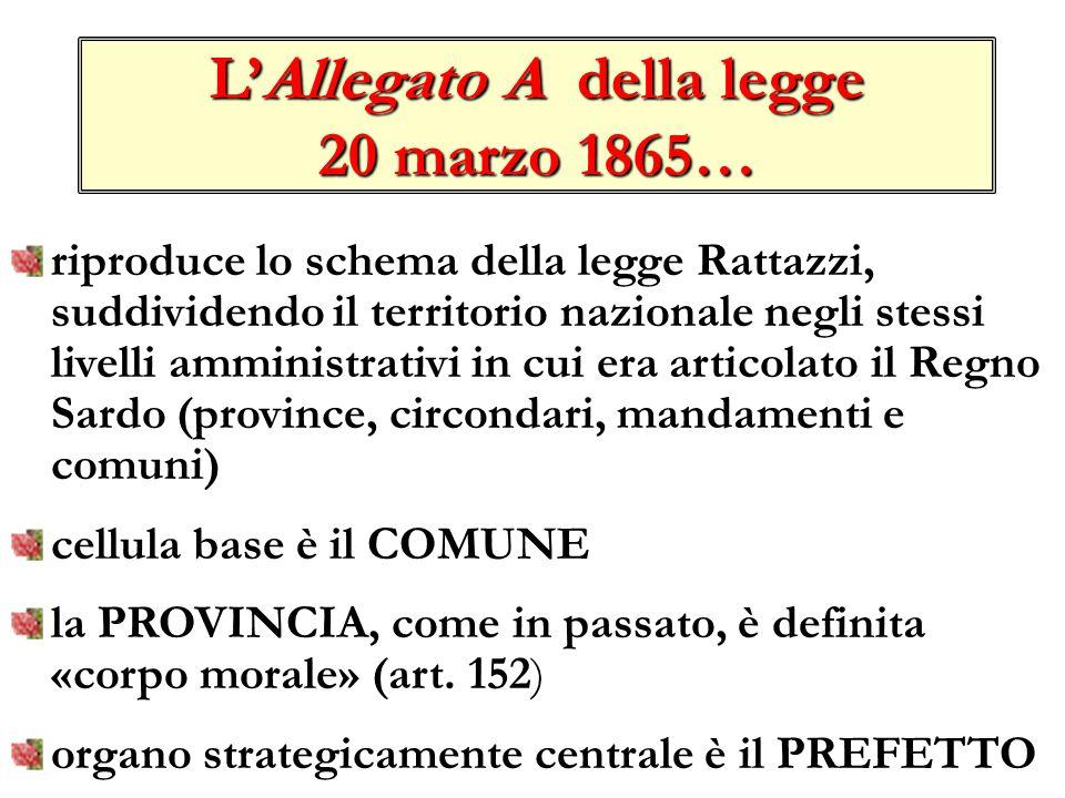 L'Allegato A della legge 20 marzo 1865…