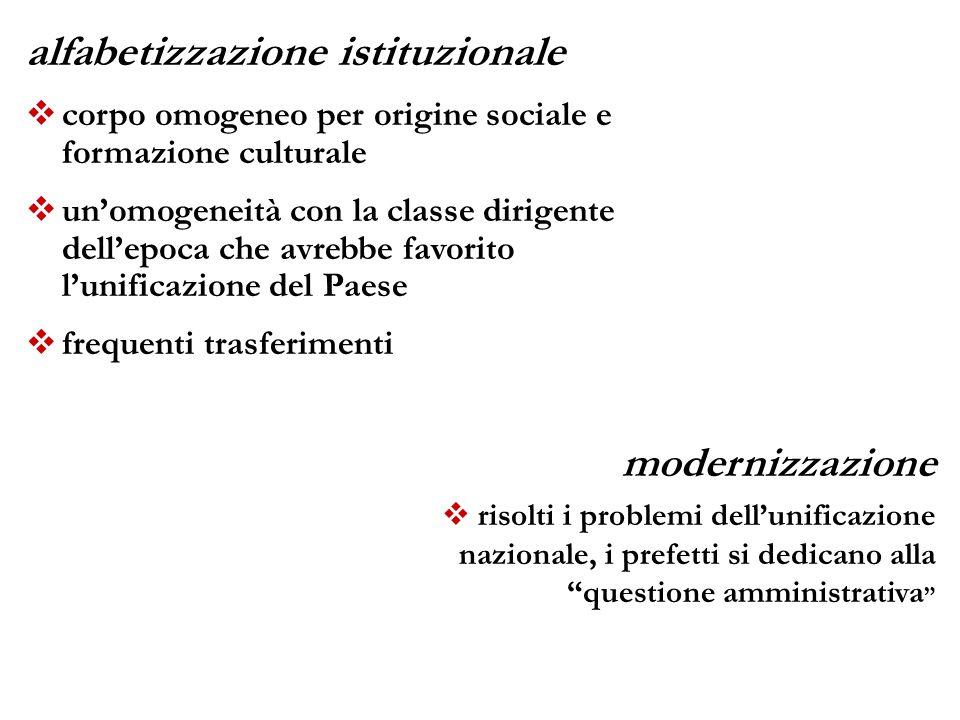alfabetizzazione istituzionale