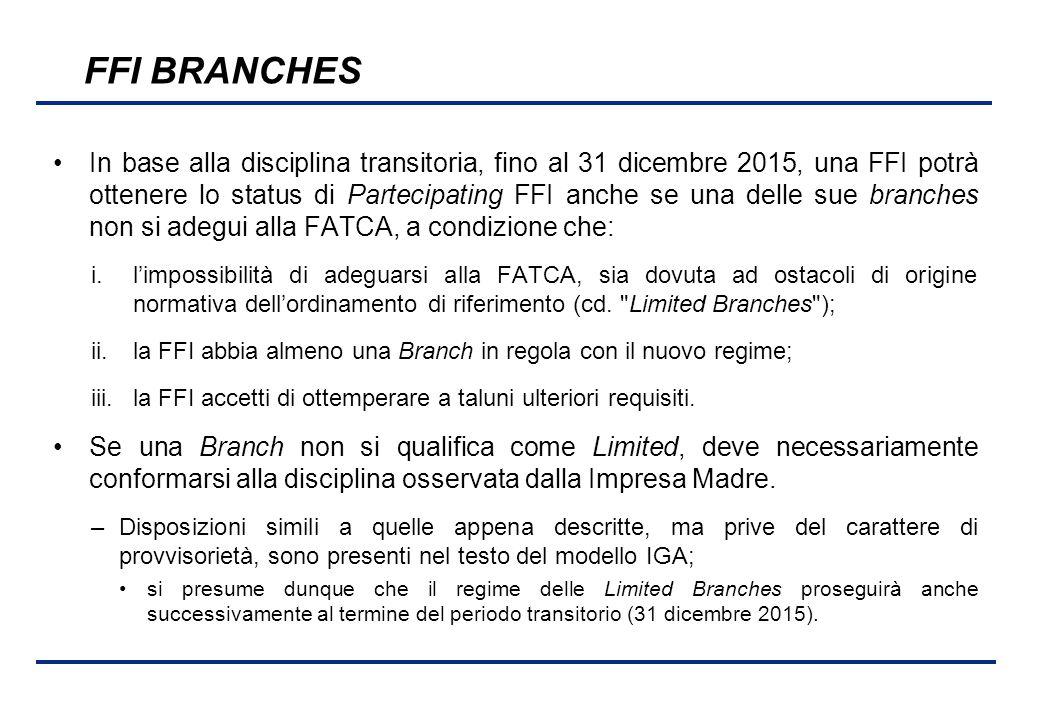 FFI BRANCHES