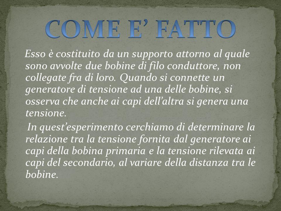 COME E' FATTO