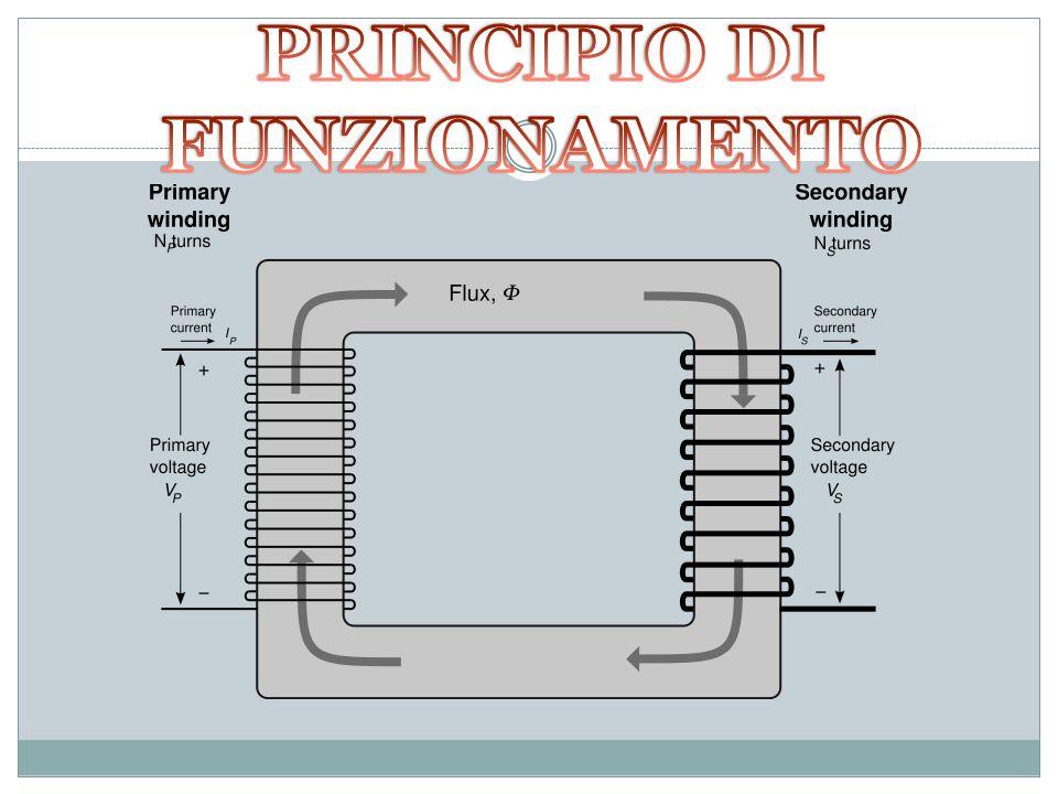 PRINCIPIO DI FUNZIONAMENTO