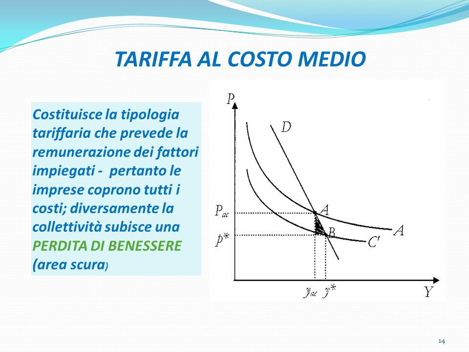 Economia dei trasporti e dei sistemi logistici ppt scaricare for Costo medio dei progetti