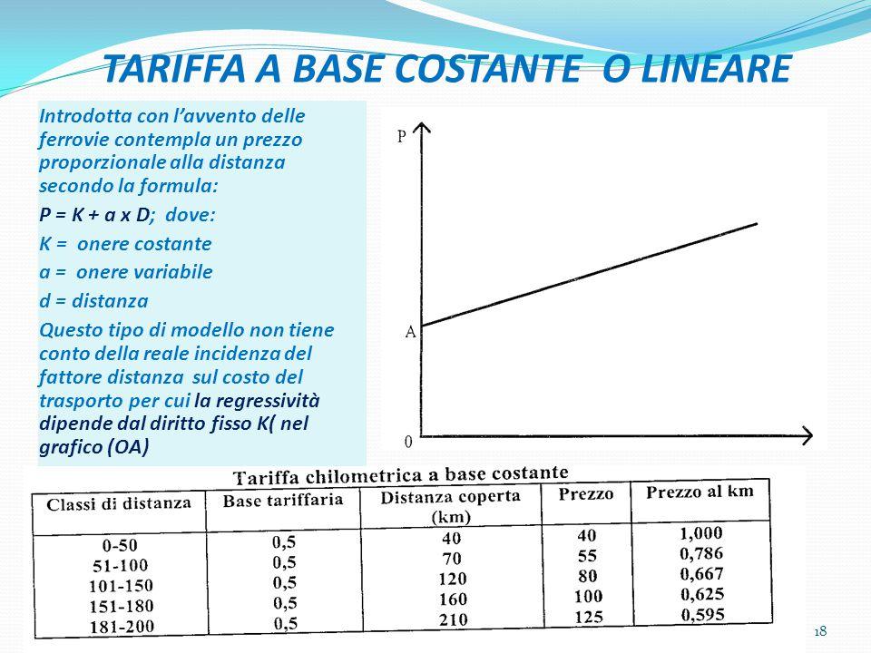 TARIFFA A BASE COSTANTE O LINEARE