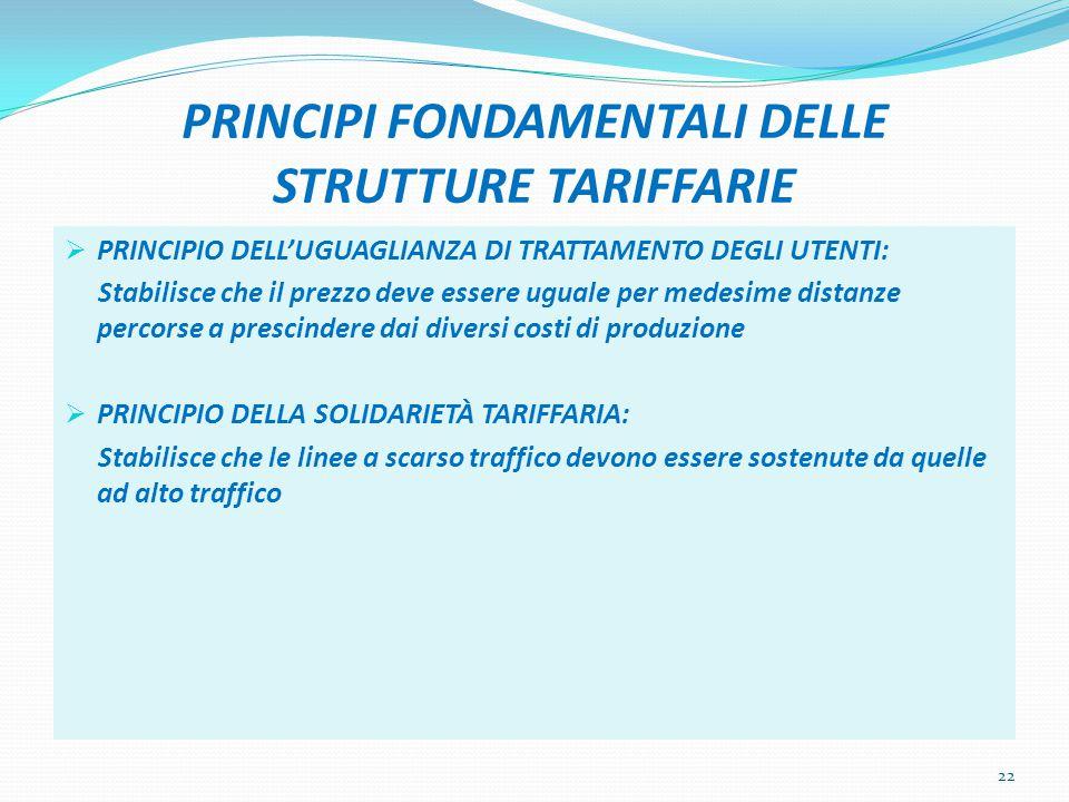 PRINCIPI FONDAMENTALI DELLE STRUTTURE TARIFFARIE