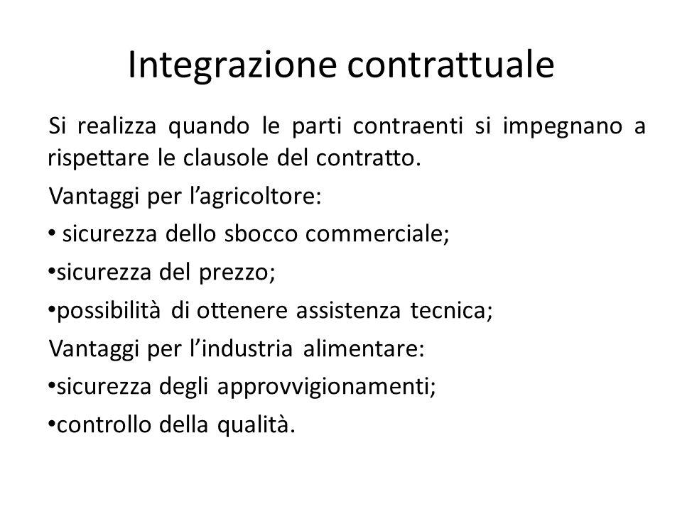 Integrazione contrattuale